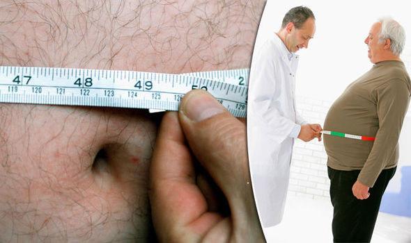 Как определить уровень тестостерона у мужчин по внешним признакам?